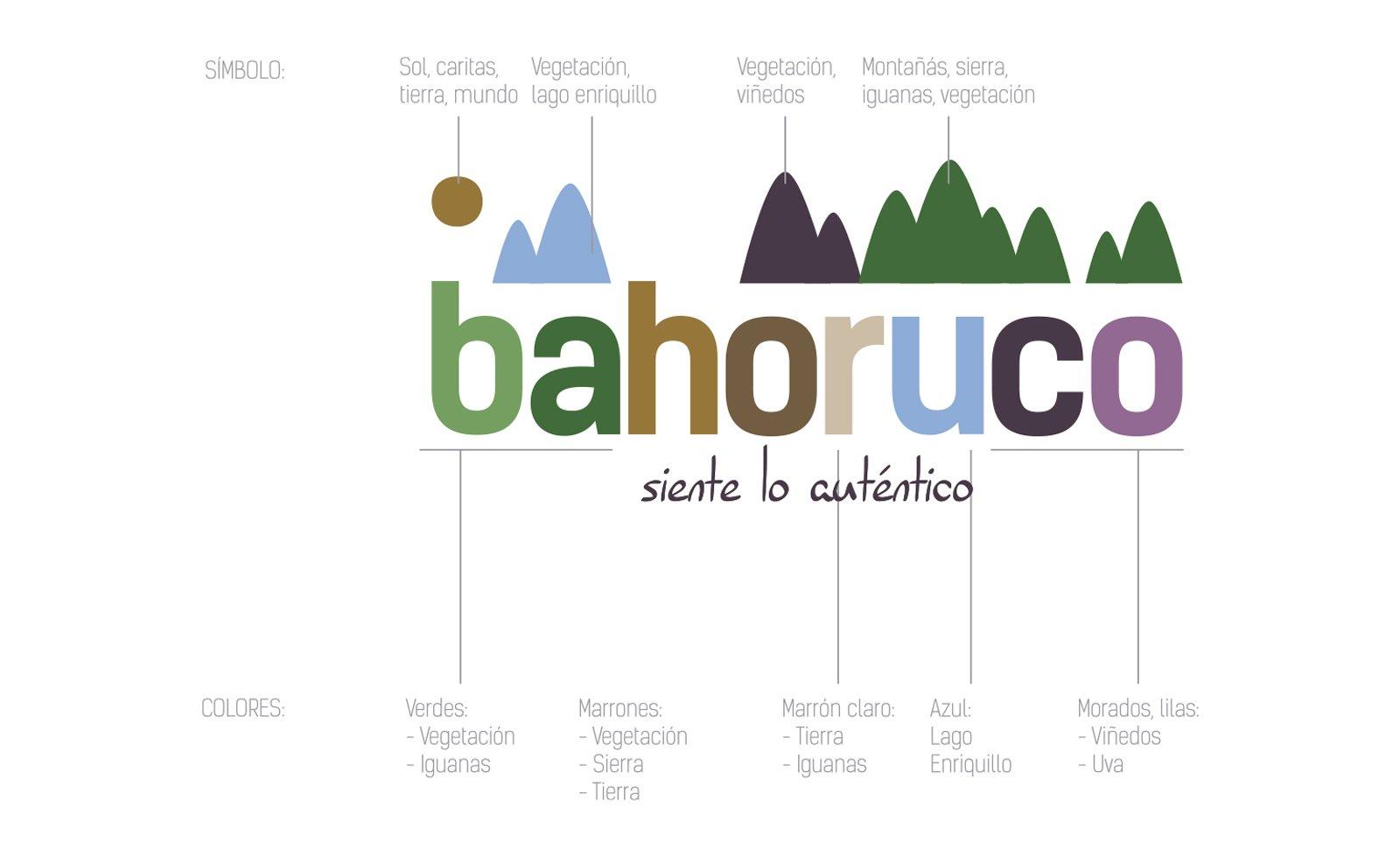 Ecoturismo de Bahoruco 5